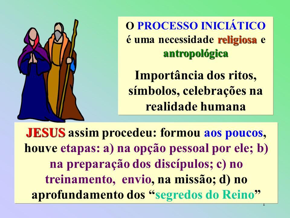 1 religiosa antropológica O PROCESSO INICIÁTICO é uma necessidade religiosa e antropológica Importância dos ritos, símbolos, celebrações na realidade