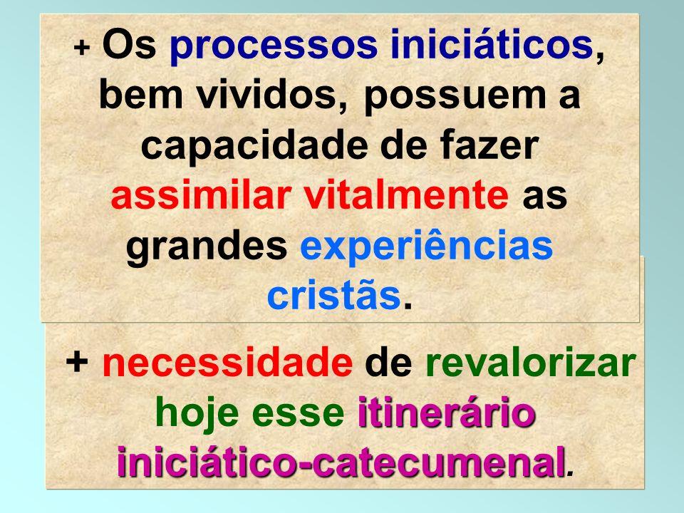 15 itinerário iniciático-catecumenal + necessidade de revalorizar hoje esse itinerário iniciático-catecumenal. + Os processos iniciáticos, bem vividos