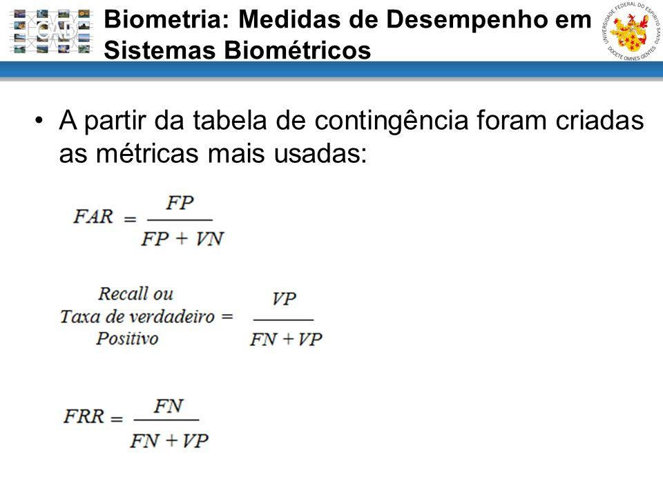 A partir da tabela de contingência foram criadas as métricas mais usadas: Biometria: Medidas de Desempenho em Sistemas Biométricos