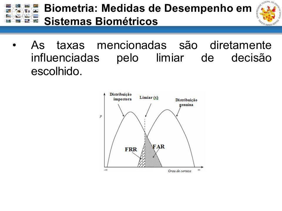 As taxas mencionadas são diretamente influenciadas pelo limiar de decisão escolhido. Biometria: Medidas de Desempenho em Sistemas Biométricos