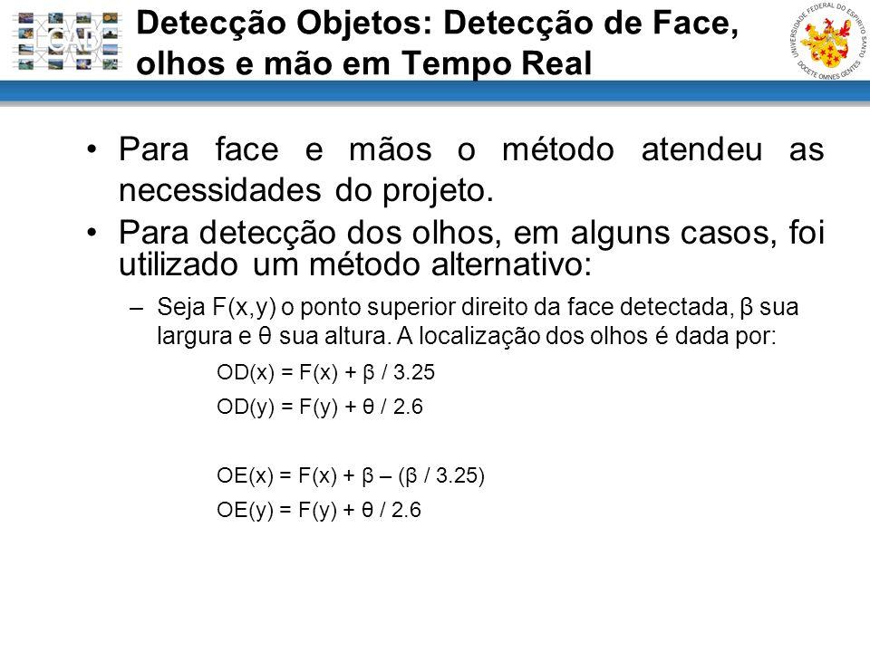 Para face e mãos o método atendeu as necessidades do projeto. Para detecção dos olhos, em alguns casos, foi utilizado um método alternativo: –Seja F(x