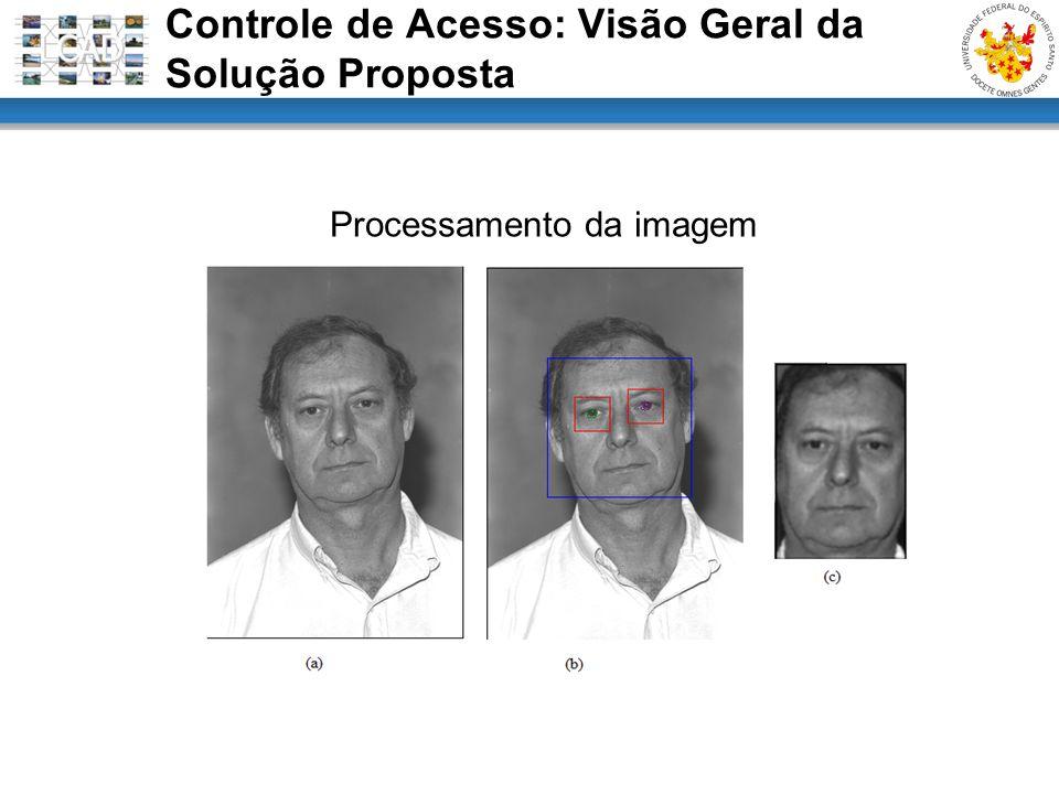Processamento da imagem Controle de Acesso: Visão Geral da Solução Proposta