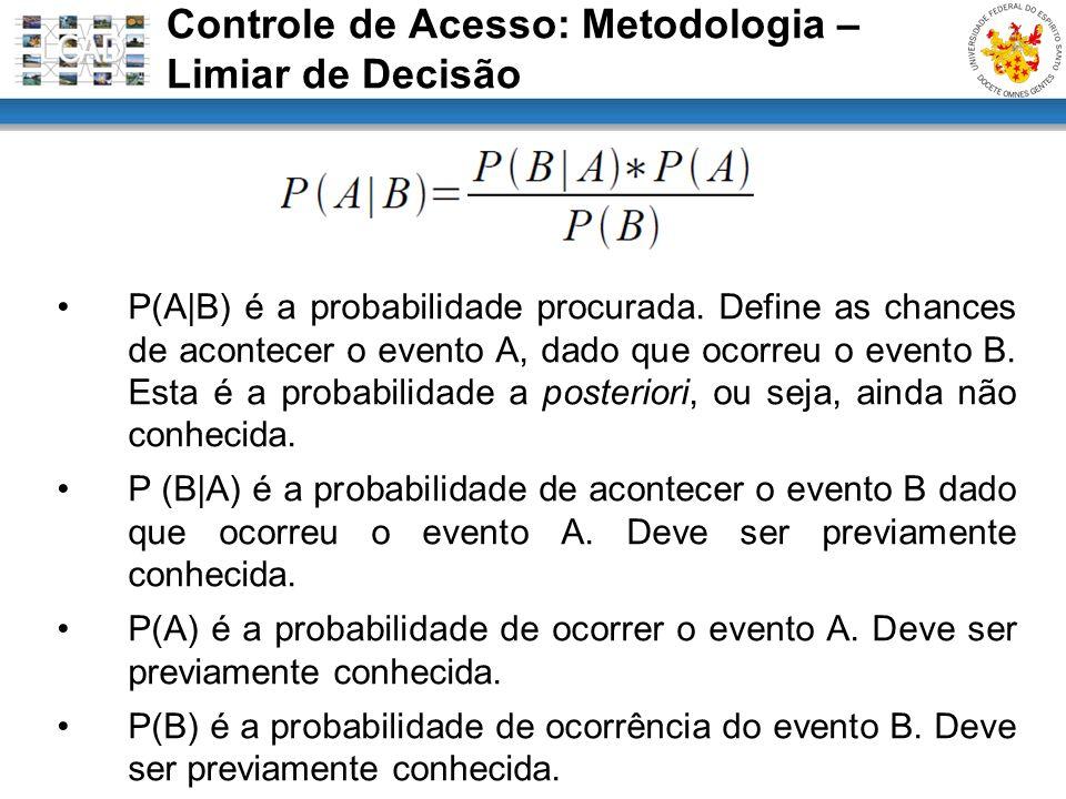 P(A|B) é a probabilidade procurada. Define as chances de acontecer o evento A, dado que ocorreu o evento B. Esta é a probabilidade a posteriori, ou se