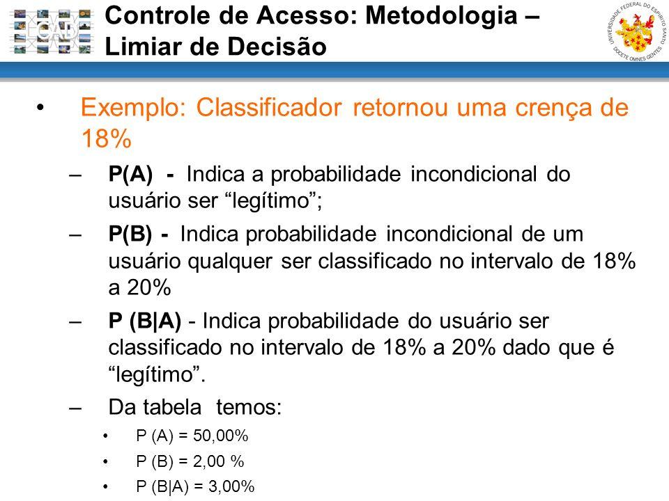 Exemplo: Classificador retornou uma crença de 18% –P(A) - Indica a probabilidade incondicional do usuário ser legítimo; –P(B) - Indica probabilidade i