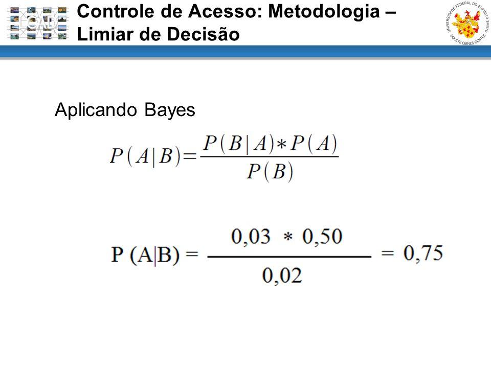 Aplicando Bayes Controle de Acesso: Metodologia – Limiar de Decisão