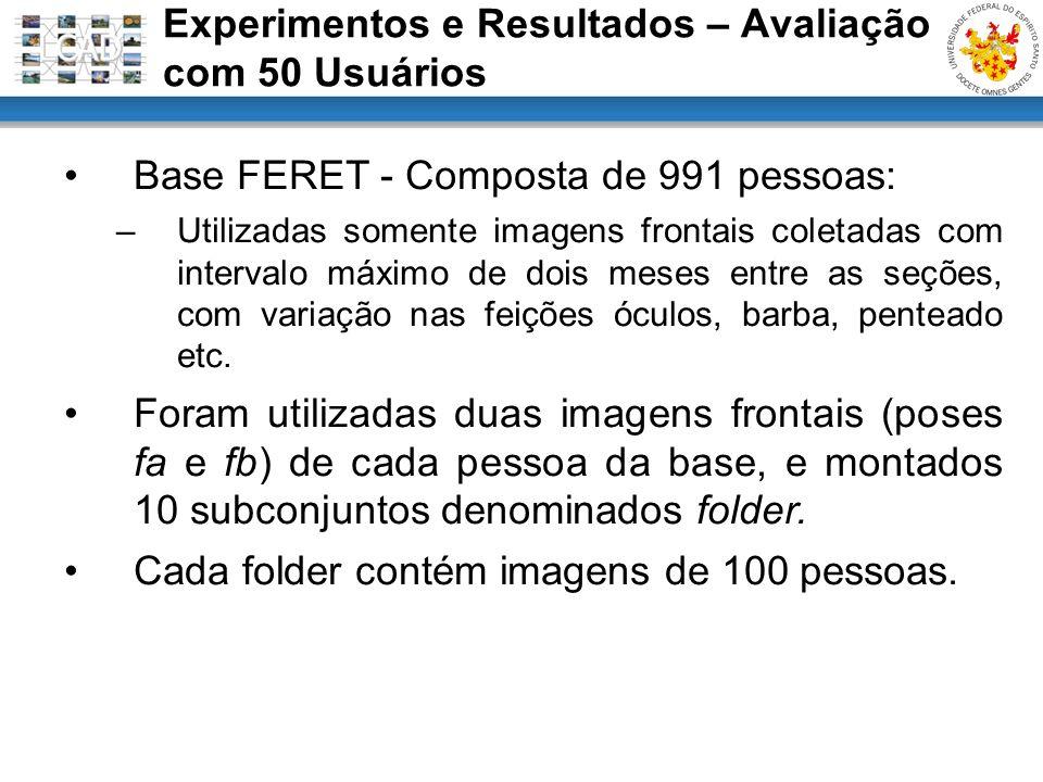 Base FERET - Composta de 991 pessoas: –Utilizadas somente imagens frontais coletadas com intervalo máximo de dois meses entre as seções, com variação
