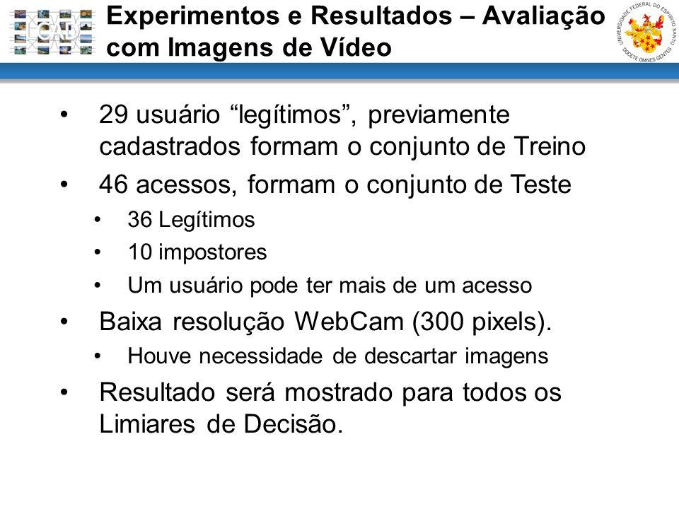 29 usuário legítimos, previamente cadastrados formam o conjunto de Treino 46 acessos, formam o conjunto de Teste 36 Legítimos 10 impostores Um usuário