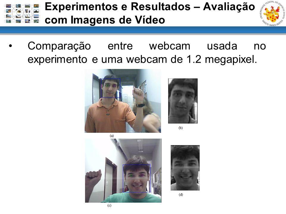 Comparação entre webcam usada no experimento e uma webcam de 1.2 megapixel. Experimentos e Resultados – Avaliação com Imagens de Vídeo