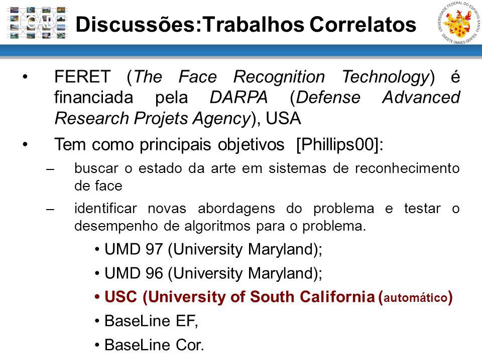 FERET (The Face Recognition Technology) é financiada pela DARPA (Defense Advanced Research Projets Agency), USA Tem como principais objetivos [Phillip