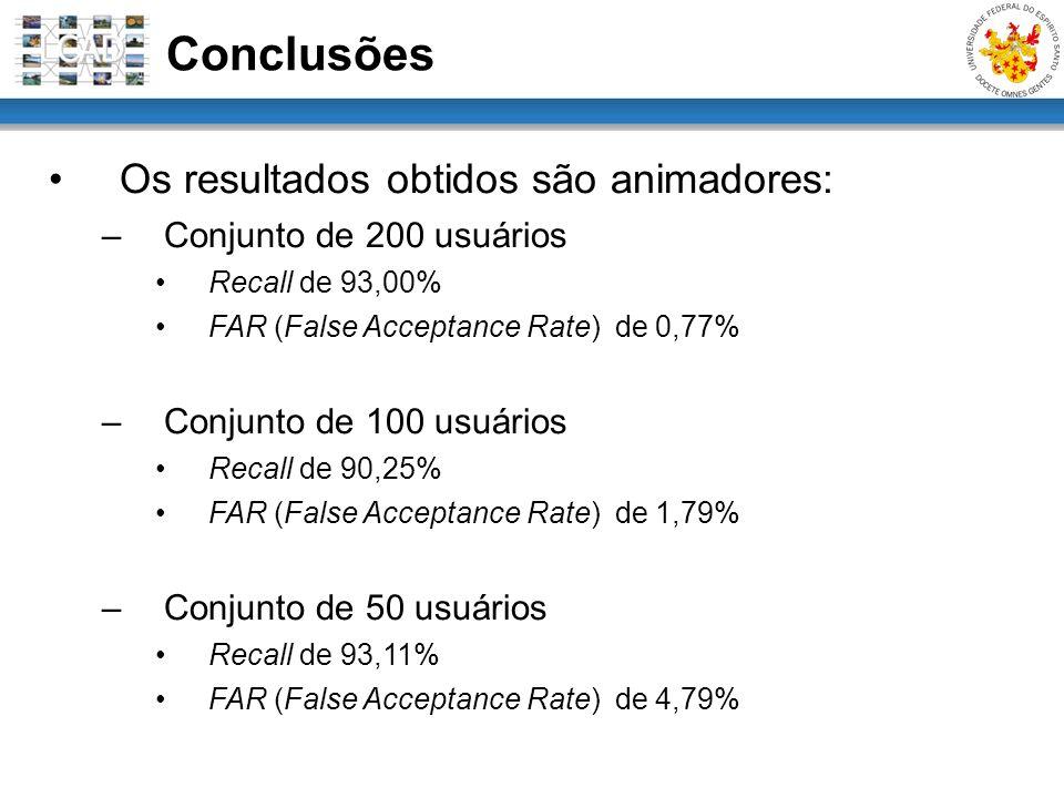 Os resultados obtidos são animadores: –Conjunto de 200 usuários Recall de 93,00% FAR (False Acceptance Rate) de 0,77% –Conjunto de 100 usuários Recall