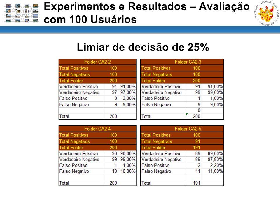 Limiar de decisão de 25% Experimentos e Resultados – Avaliação com 100 Usuários
