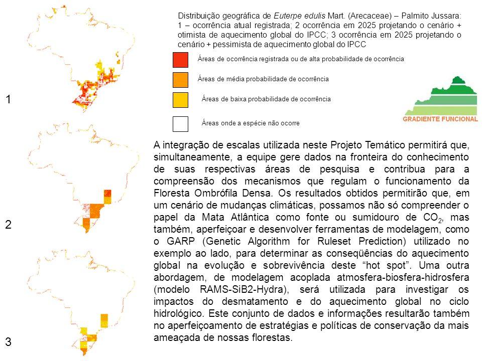 1 2 3 Distribuição geográfica de Euterpe edulis Mart. (Arecaceae) – Palmito Jussara: 1 – ocorrência atual registrada; 2 ocorrência em 2025 projetando