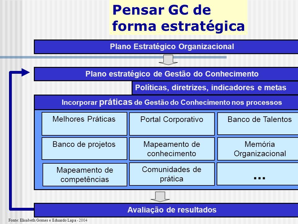 INTELIGÊNCIA EMPRESARIAL Programa sistemático para a obtenção e análise de informação sobre as atividades dos competidores e sobre as tendências gerai