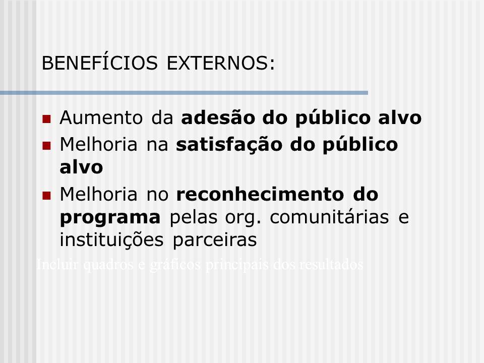 BENEFÍCIOS DA GESTÃO DO CONHECIMENTO BENEFÍCIOS INTERNOS: Melhoria no desempenho dos profissionais Melhoria nos fluxos e processos de trabalho Melhori