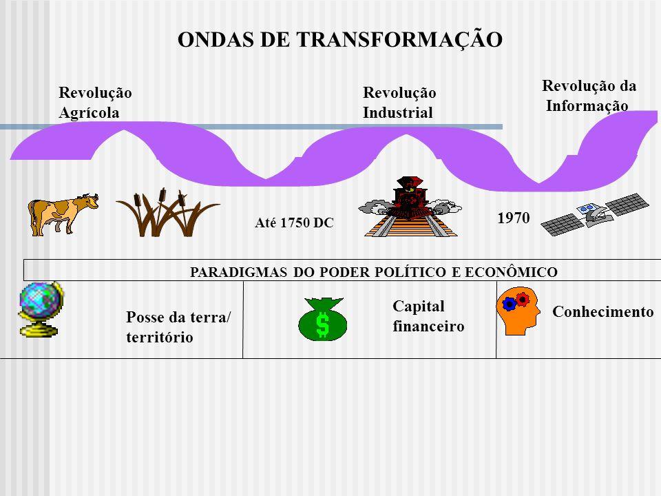 XVI CONGRESSO BRASILEIRO DE QUALIDADE E PRODUTIVIDADE - UBQES GESTÃO DO CONHECIMENTO E DA INFORMAÇÃO NAS ORGANIZAÇÕES PROFESSOR: HEITOR JOSÉ PEREIRA (