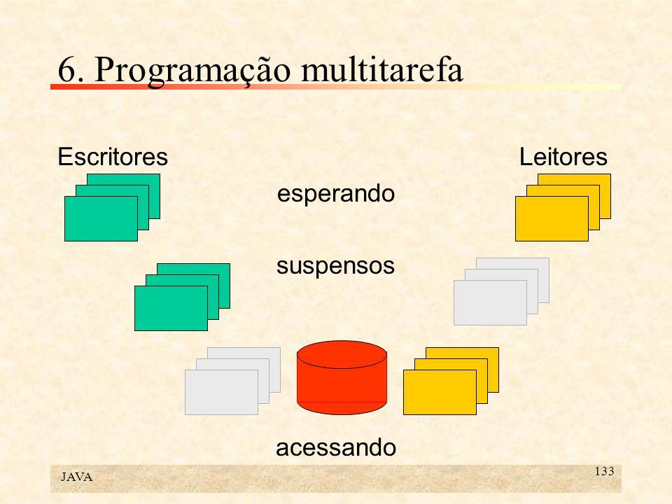 JAVA 133 6. Programação multitarefa Escritores Leitores esperando suspensos acessando
