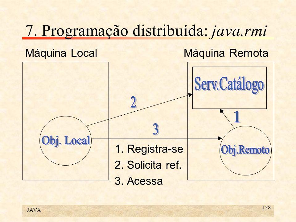 JAVA 158 7. Programação distribuída: java.rmi Máquina Local Máquina Remota 1. Registra-se 2. Solicita ref. 3. Acessa