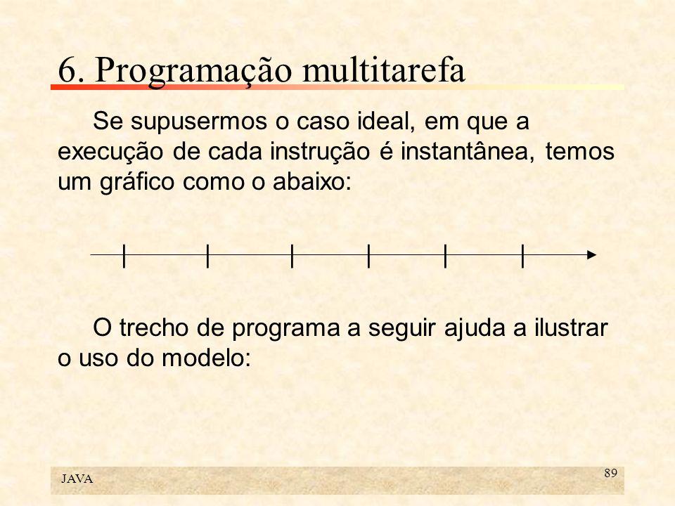 JAVA 89 6. Programação multitarefa Se supusermos o caso ideal, em que a execução de cada instrução é instantânea, temos um gráfico como o abaixo: | |