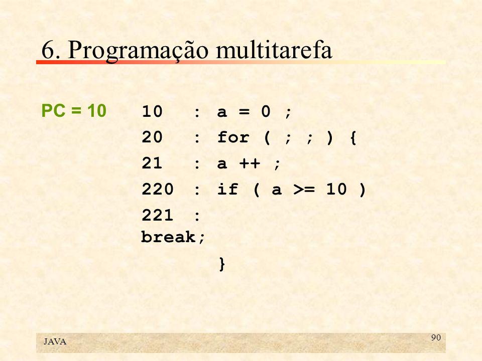 JAVA 90 6. Programação multitarefa PC = 10 10:a = 0 ; 20:for ( ; ; ) { 21:a ++ ; 220:if ( a >= 10 ) 221: break; }