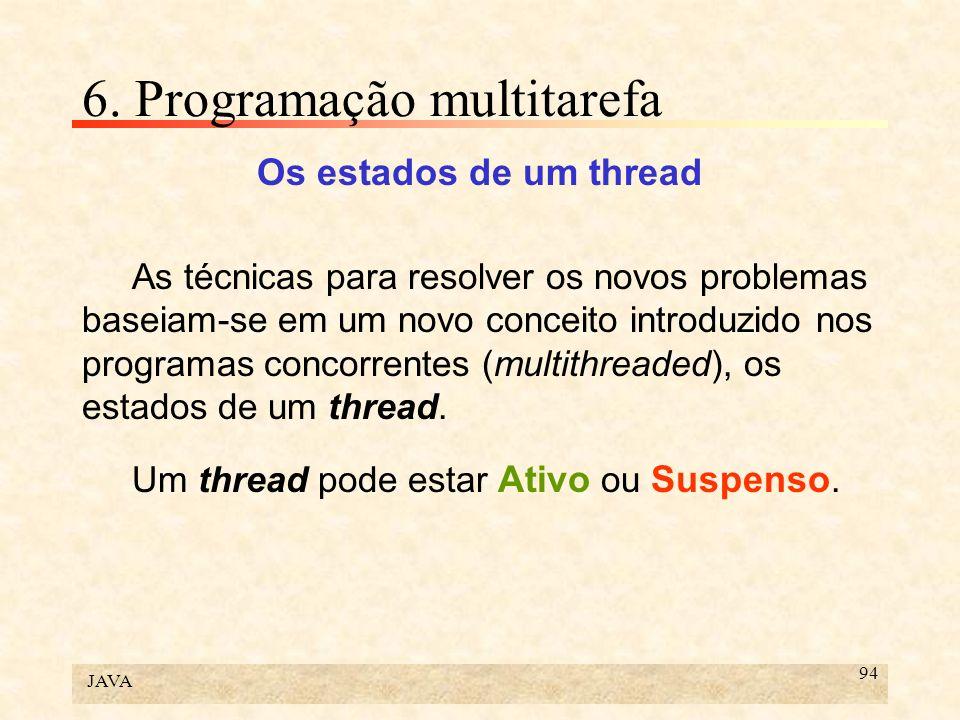 JAVA 94 6. Programação multitarefa Os estados de um thread As técnicas para resolver os novos problemas baseiam-se em um novo conceito introduzido nos