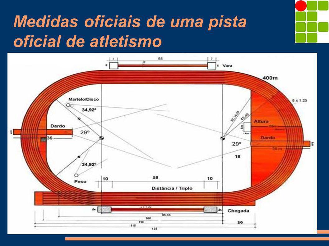Medidas oficiais de uma pista oficial de atletismo