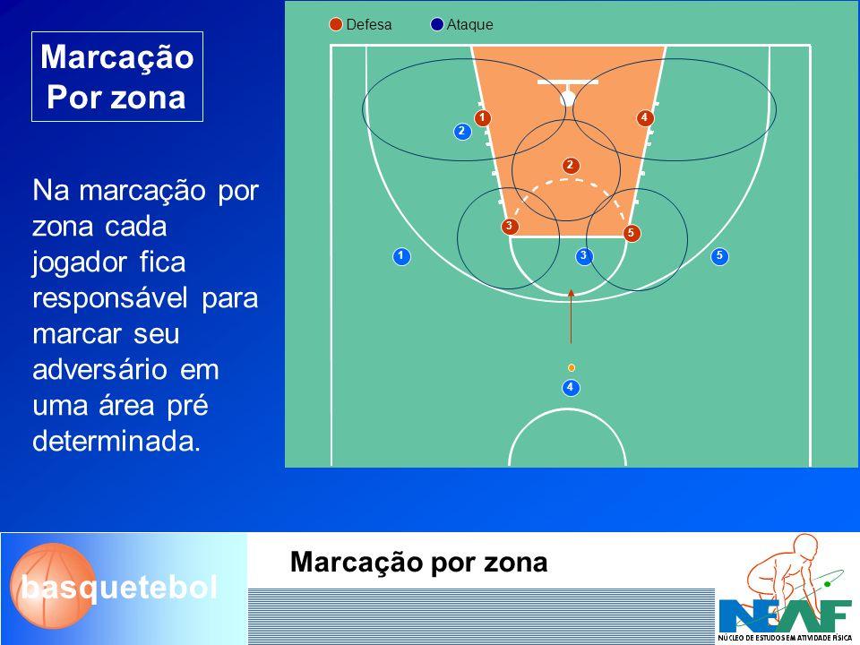 basquetebol Marcação individual ou homem a homem 2 1 2 5 3 1 4 4 3 5 Na marcação individual, cada jogador ficará responsável para marcar um único jogador adversário durante o jogo.