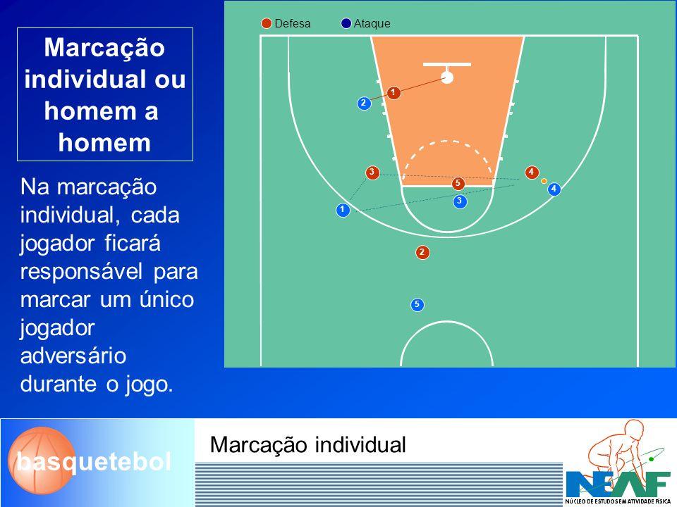 basquetebol Cestas Um ponto Dois pontos Três pontos 1 4 3 1 ponto Lance livre 2 pontos Dentro 6m 3 pontos Fora 6m Cestas - pontos