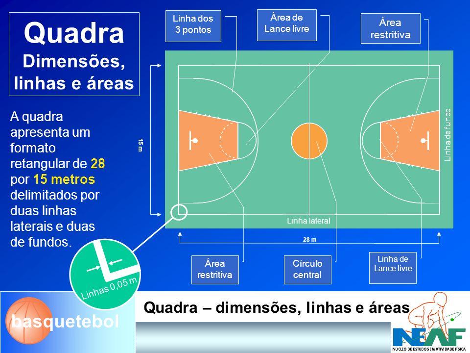 basquetebol Tabela Dimensões Tabela - dimensões Vista lateral Vista de frente Linhas de 0,05 m 3,05