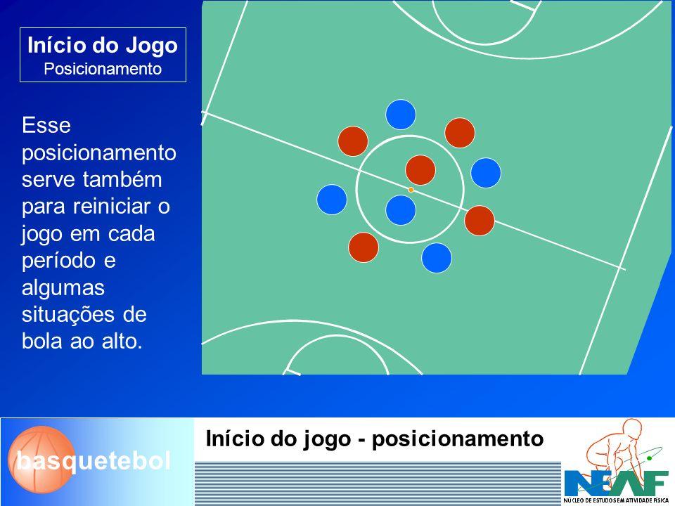 basquetebol Defesa Ataque Lance livre Posicionamento Um lance livre é a oportunidade dada a um jogador de marcar um ponto livremente, de uma posição atrás da linha de lance livre e dentro do semicírculo.