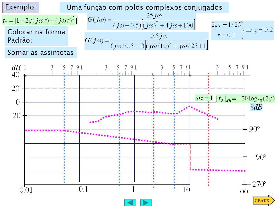 Avaliação da resposta em frequência usando o MATLAB » num=[25,0]; %define numerator polynomial » den=conv([1,0.5],[1,4,100]) %use CONV for polynomial multiplication den = 1.0000 4.5000 102.0000 50.0000 » freqs(num,den)