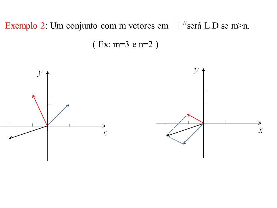 Exemplo 2: Um conjunto com m vetores em será L.D se m>n. ( Ex: m=3 e n=2 )