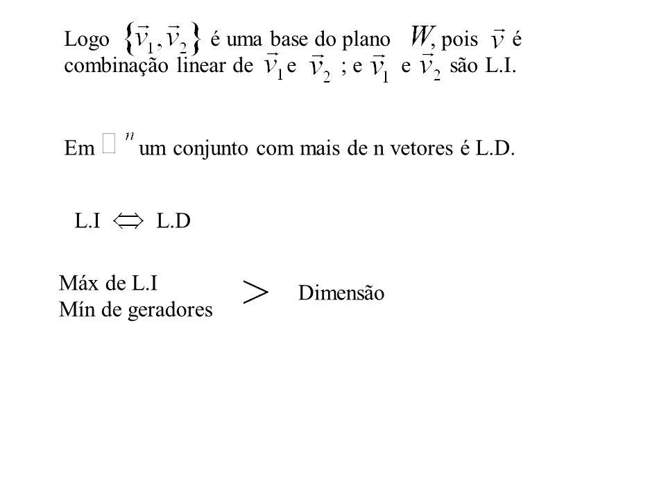 Logo é uma base do plano, pois é combinação linear de e ; e e são L.I. Em um conjunto com mais de n vetores é L.D. L.I L.D Máx de L.I Mín de geradores