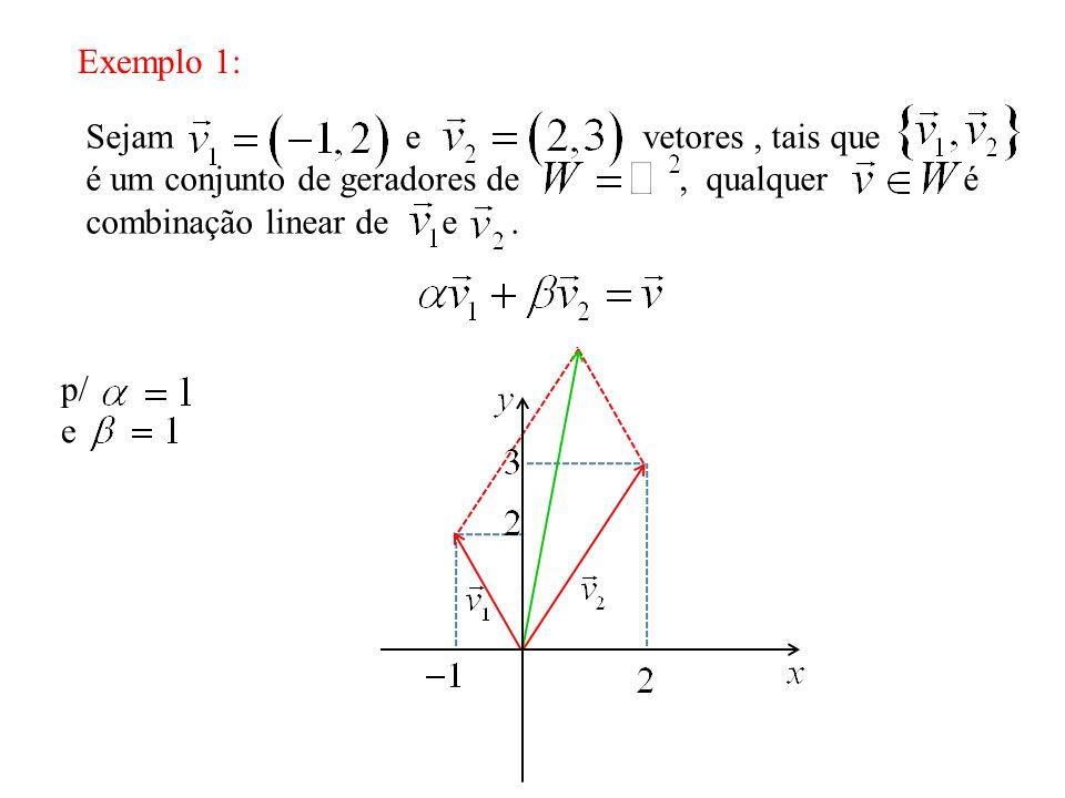 Exemplo 1: Sejam e vetores, tais que é um conjunto de geradores de, qualquer é combinação linear de e. p/ e
