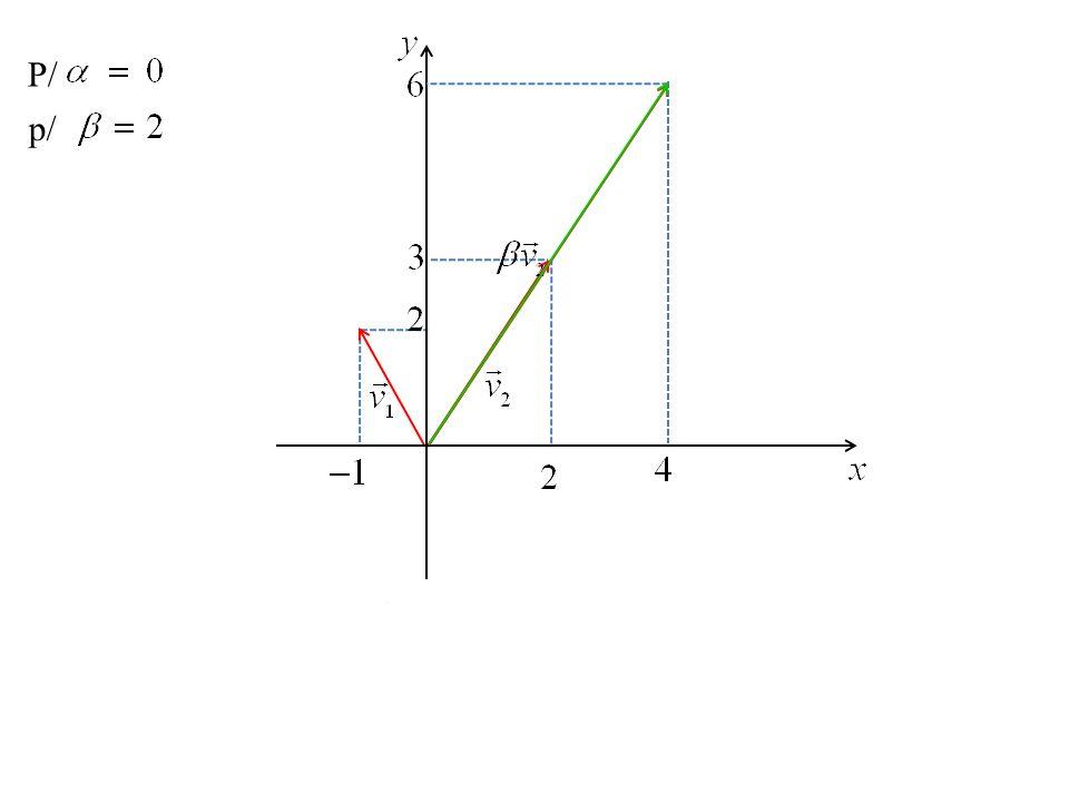 Teorema I: Seja subespaço de e um conjunto de vetores de que: são L.I Geram Então, um conjunto com mais de m vetores em é L.D.