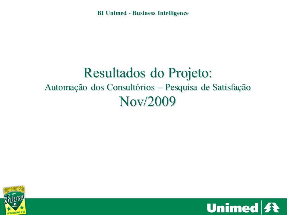 Santa Bárbara dOeste, Americana e Nova Odessa BI Unimed - Business Intelligence Resultados do Projeto: Automação dos Consultórios – Pesquisa de Satisf