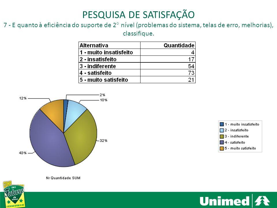 Santa Bárbara dOeste, Americana e Nova Odessa PESQUISA DE SATISFAÇÃO 7 - E quanto à eficiência do suporte de 2° nível (problemas do sistema, telas de