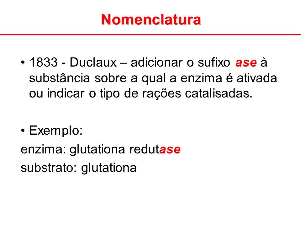 1833 - Duclaux – adicionar o sufixo ase à substância sobre a qual a enzima é ativada ou indicar o tipo de rações catalisadas. Exemplo: enzima: glutati