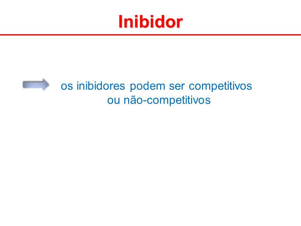 os inibidores podem ser competitivos ou não-competitivos