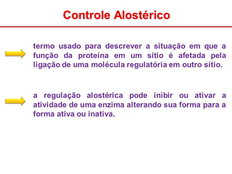 Controle Alostérico termo usado para descrever a situação em que a função da proteína em um sítio é afetada pela ligação de uma molécula regulatória e