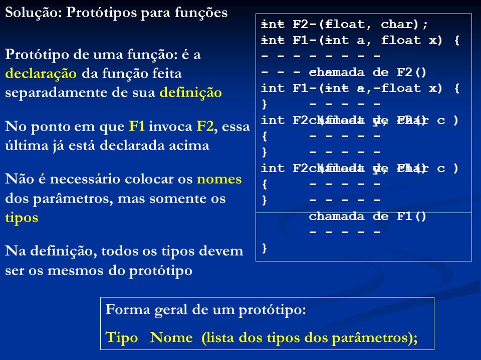 Solução: Protótipos para funções Protótipo de uma função: é a declaração da função feita separadamente de sua definição No ponto em que F1 invoca F2,