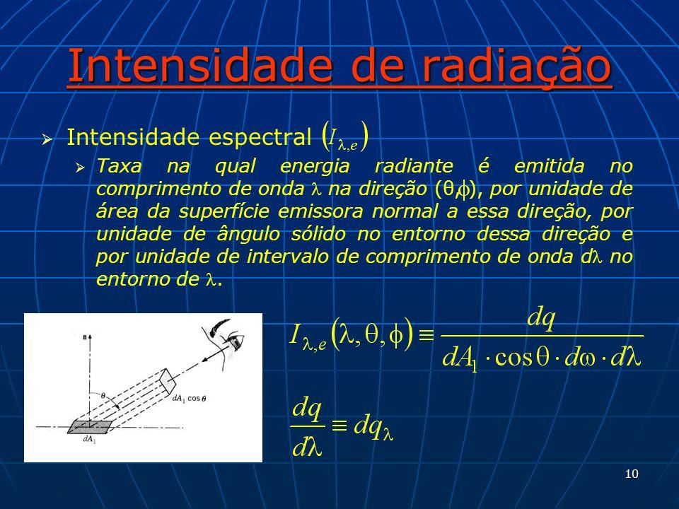 10 Intensidade de radiação Intensidade espectral Taxa na qual energia radiante é emitida no comprimento de onda na direção (θ, ), por unidade de área