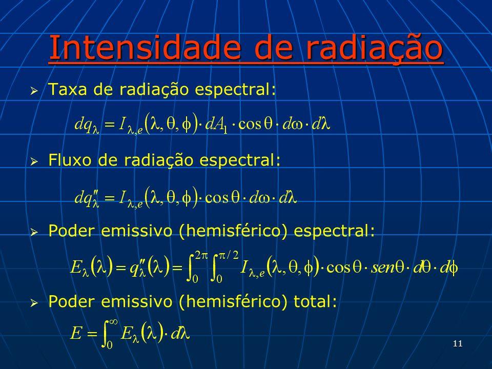 11 Intensidade de radiação Taxa de radiação espectral: Fluxo de radiação espectral: Poder emissivo (hemisférico) espectral: Poder emissivo (hemisféric