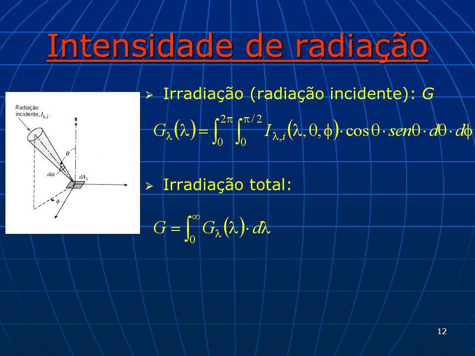 12 Intensidade de radiação Irradiação (radiação incidente): G Irradiação total: