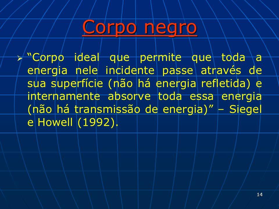 14 Corpo negro Corpo ideal que permite que toda a energia nele incidente passe através de sua superfície (não há energia refletida) e internamente abs
