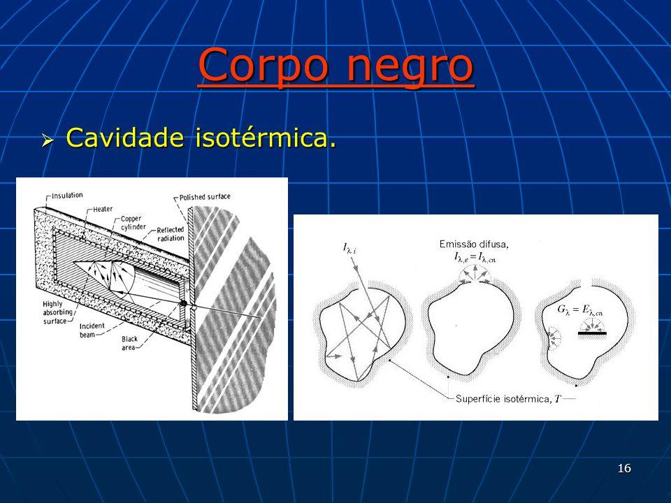 16 Corpo negro Cavidade isotérmica. Cavidade isotérmica.