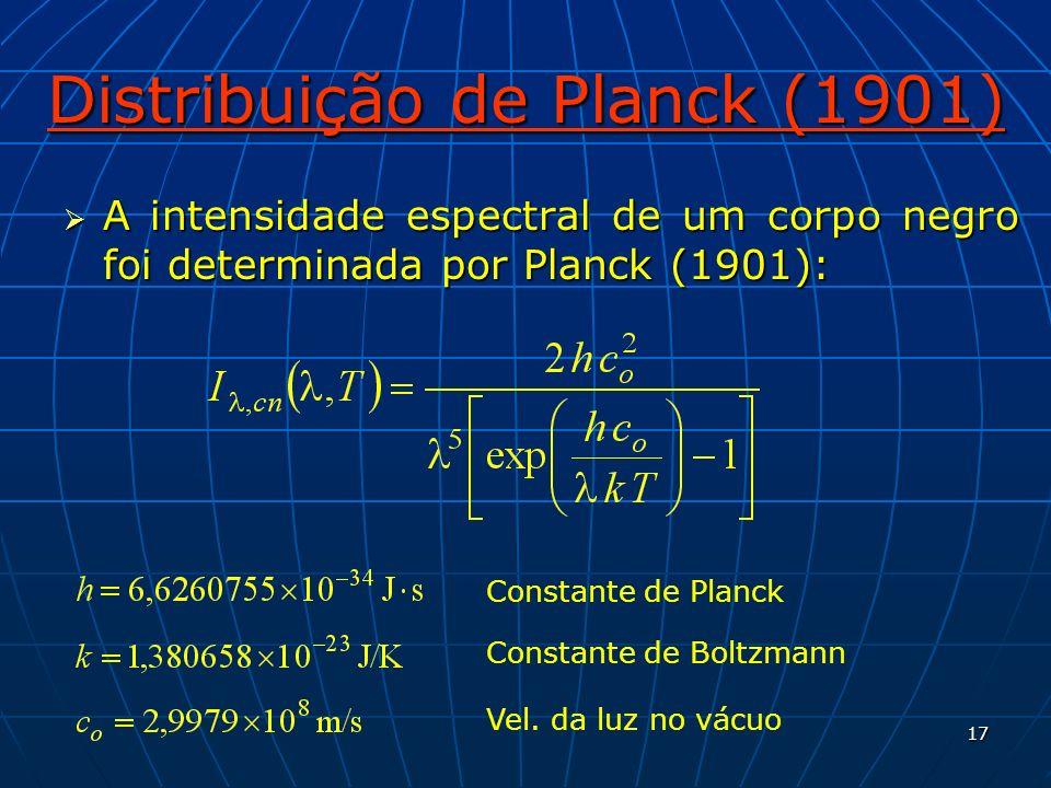 17 Distribuição de Planck (1901) A intensidade espectral de um corpo negro foi determinada por Planck (1901): A intensidade espectral de um corpo negr