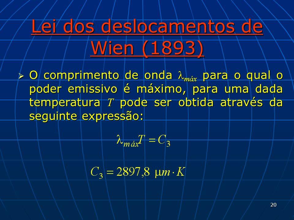 20 Lei dos deslocamentos de Wien (1893) O comprimento de onda máx para o qual o poder emissivo é máximo, para uma dada temperatura T pode ser obtida a