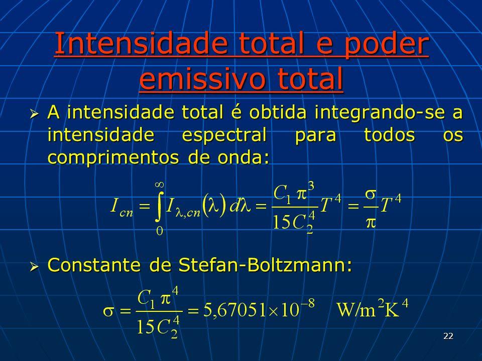 22 Intensidade total e poder emissivo total A intensidade total é obtida integrando-se a intensidade espectral para todos os comprimentos de onda: A i
