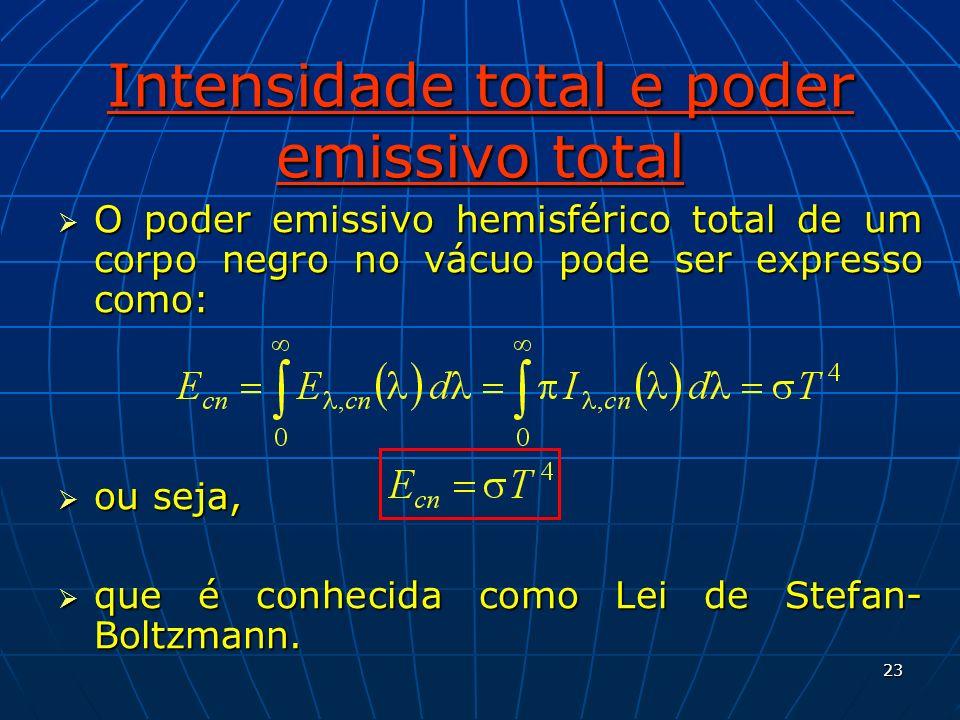 23 Intensidade total e poder emissivo total O poder emissivo hemisférico total de um corpo negro no vácuo pode ser expresso como: O poder emissivo hem
