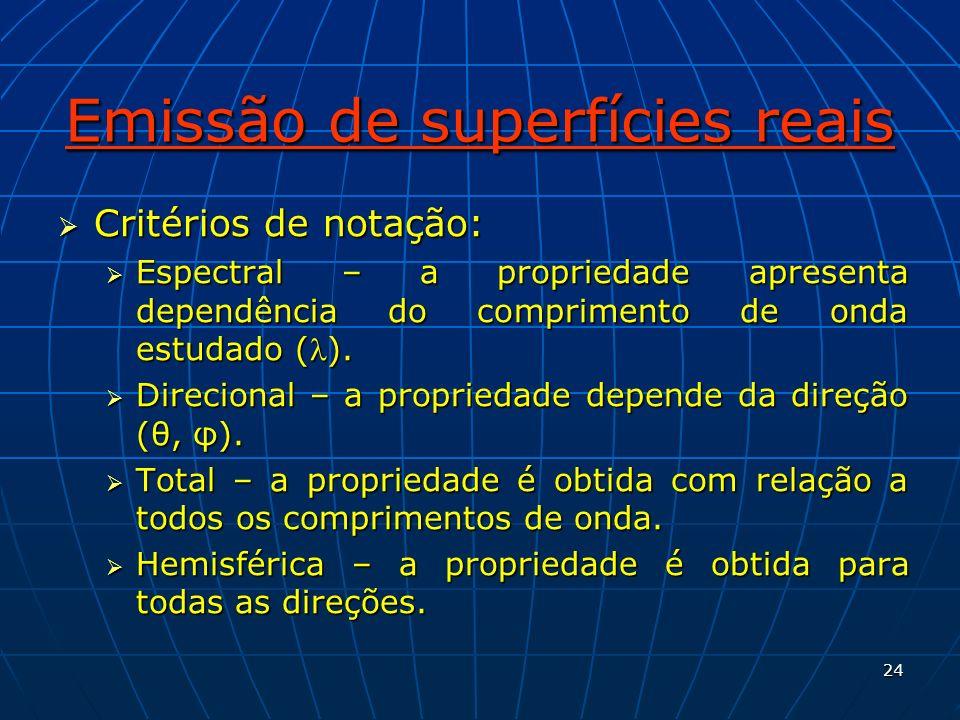 24 Emissão de superfícies reais Critérios de notação: Critérios de notação: Espectral – a propriedade apresenta dependência do comprimento de onda est